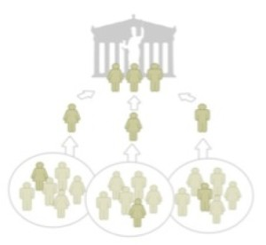 Mehrheitswahlsystem